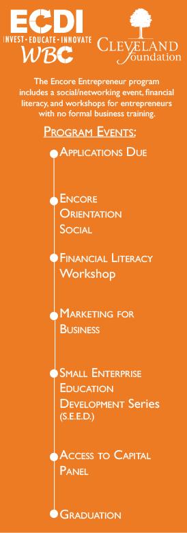 Program timeline for Encore Entrepreneur Initiative